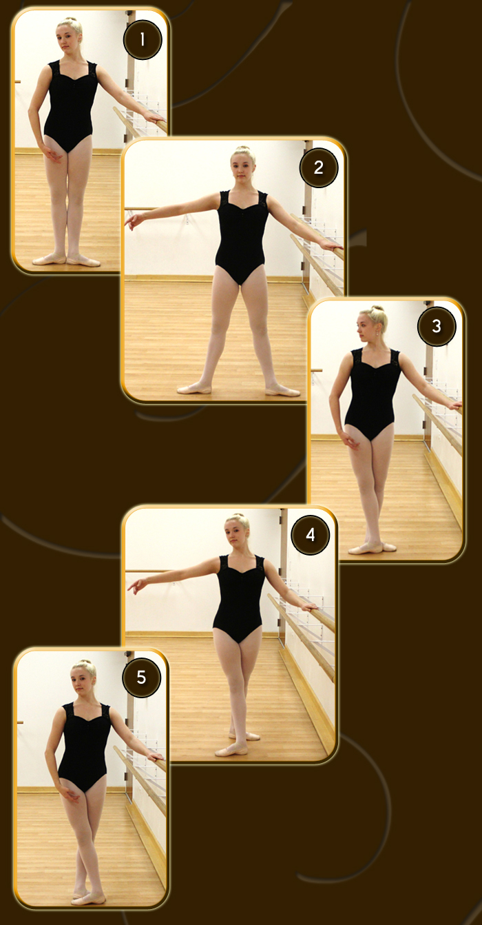 5 Basic But Timeless Makeup Techniques: 'F' Is For The FIVE Basic Positions Of Ballet